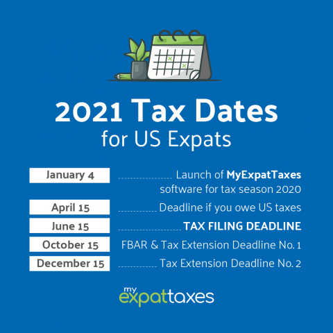6 things no one tells you about US taxes as an expat